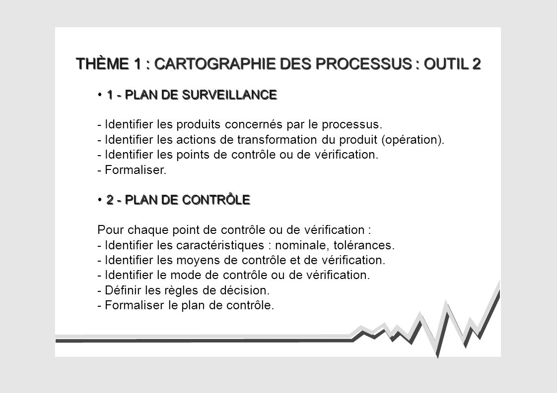 THÈME 1 : CARTOGRAPHIE DES PROCESSUS : OUTIL 2 1 - PLAN DE SURVEILLANCE - Identifier les produits concernés par le processus.
