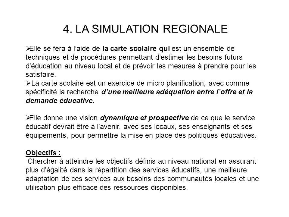 4. LA SIMULATION REGIONALE Elle se fera à laide de la carte scolaire qui est un ensemble de techniques et de procédures permettant destimer les besoin