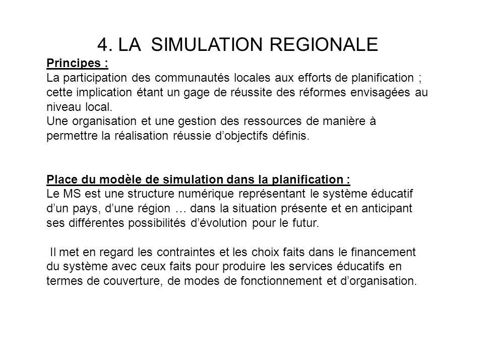 4. LA SIMULATION REGIONALE Principes : La participation des communautés locales aux efforts de planification ; cette implication étant un gage de réus