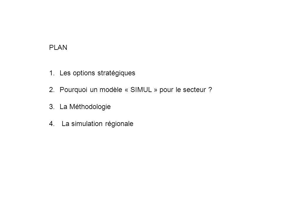 PLAN 1.Les options stratégiques 2.Pourquoi un modèle « SIMUL » pour le secteur ? 3.La Méthodologie 4. La simulation régionale