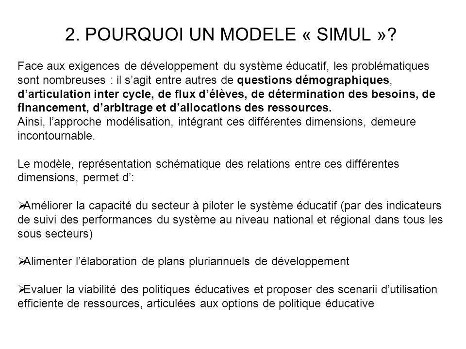 2. POURQUOI UN MODELE « SIMUL »? Face aux exigences de développement du système éducatif, les problématiques sont nombreuses : il sagit entre autres d