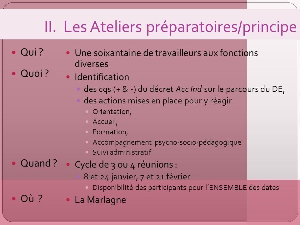 II. Les Ateliers préparatoires/principe Qui .
