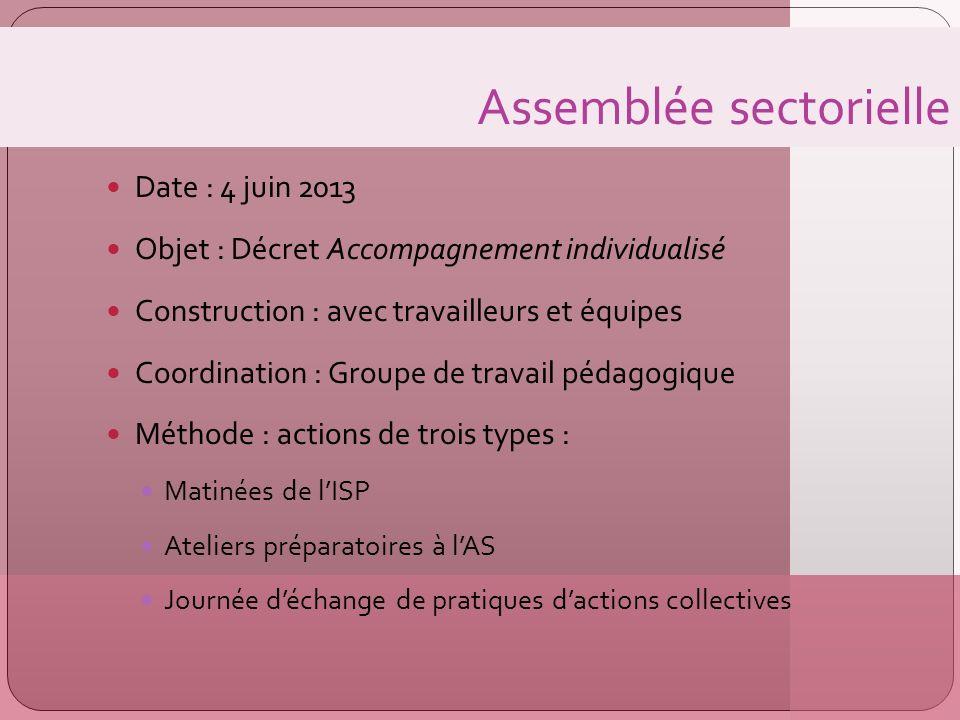 Assemblée sectorielle Date : 4 juin 2013 Objet : Décret Accompagnement individualisé Construction : avec travailleurs et équipes Coordination : Groupe