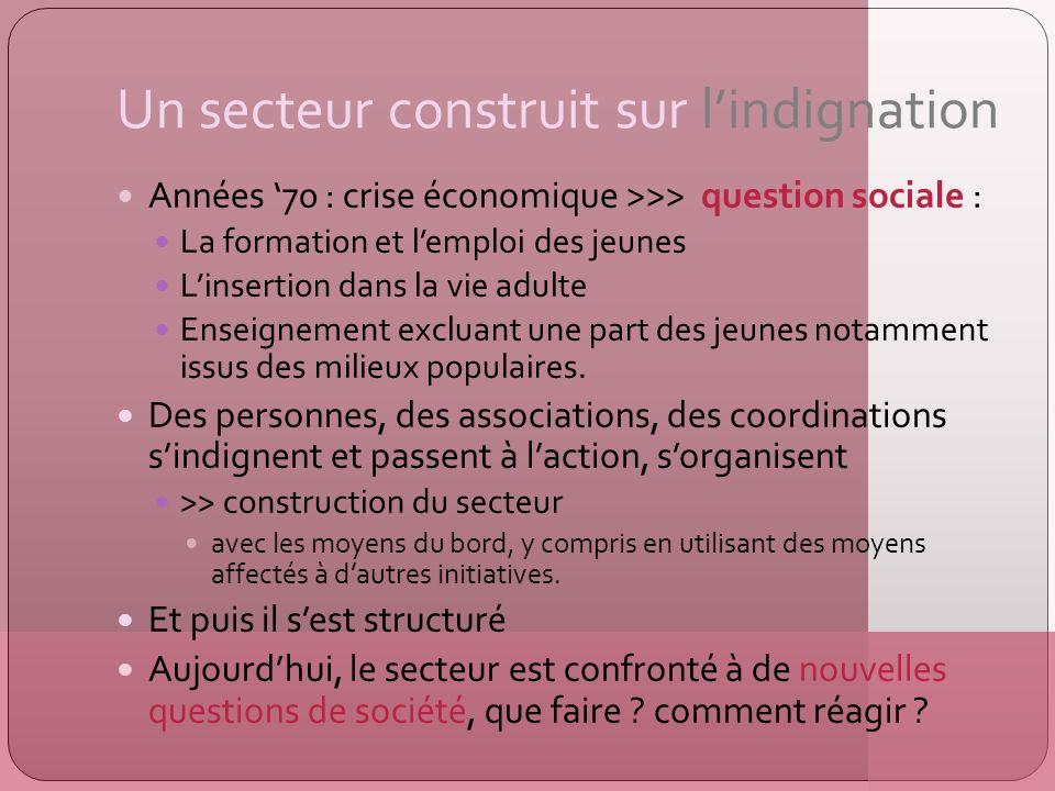 Un secteur construit sur lindignation Années 70 : crise économique >>> question sociale : La formation et lemploi des jeunes Linsertion dans la vie ad
