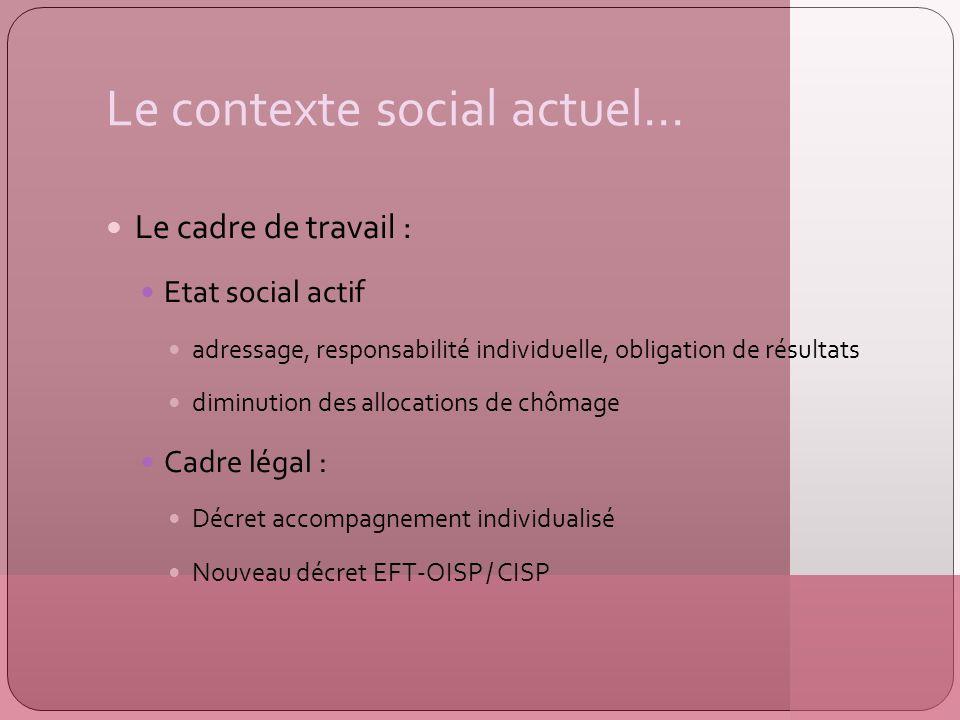 Le contexte social actuel… Le cadre de travail : Etat social actif adressage, responsabilité individuelle, obligation de résultats diminution des allo
