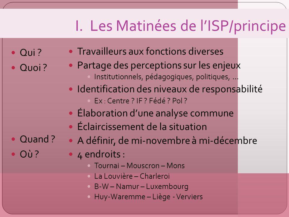 I. Les Matinées de lISP/principe Qui ? Quoi ? Travailleurs aux fonctions diverses Partage des perceptions sur les enjeux Institutionnels, pédagogiques