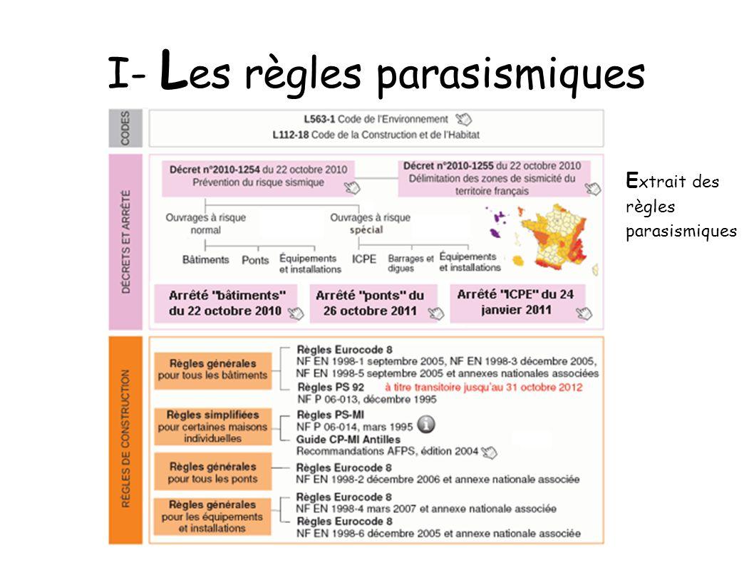 I- L es règles parasismiques E xtrait des règles parasismiques
