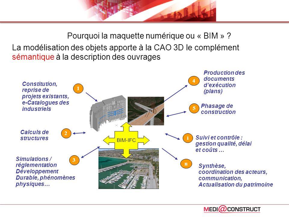 Pourquoi la maquette numérique ou « BIM » ? La modélisation des objets apporte à la CAO 3D le complément sémantique à la description des ouvrages Cons