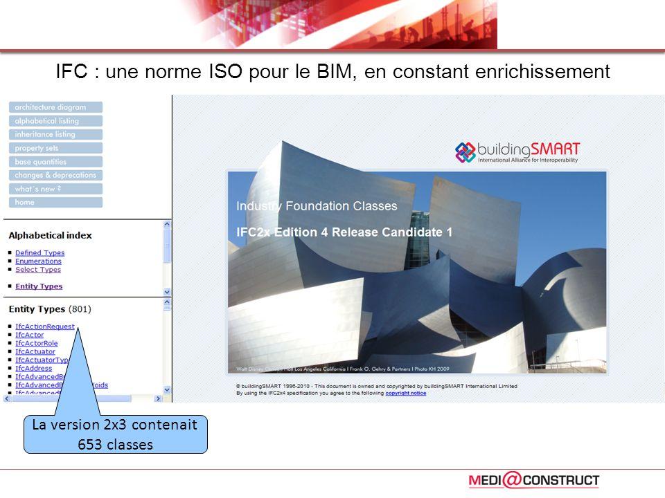 IFC : une norme ISO pour le BIM, en constant enrichissement La version 2x3 contenait 653 classes