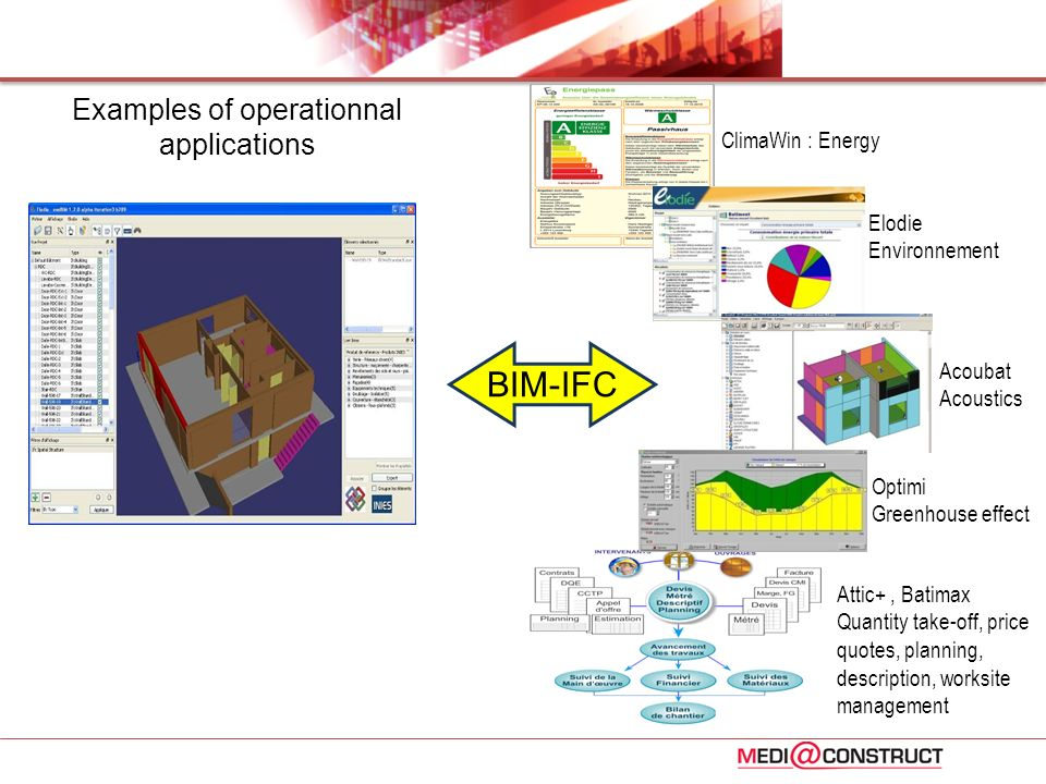 Examples of operationnal applications BIM-IFC Elodie Environnement ClimaWin : Energy Optimi Greenhouse effect Attic+, Batimax Quantity take-off, price