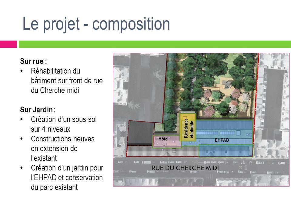 Le projet - composition RUE DU CHERCHE MIDI Sur rue : Réhabilitation du bâtiment sur front de rue du Cherche midi Sur Jardin: Création dun sous-sol su
