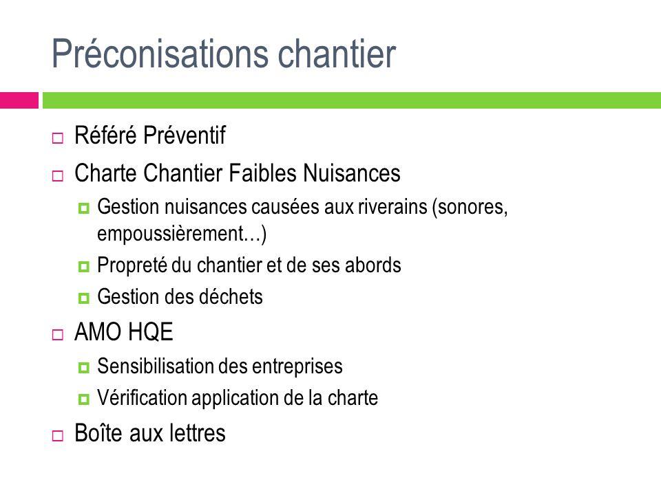 Préconisations chantier Référé Préventif Charte Chantier Faibles Nuisances Gestion nuisances causées aux riverains (sonores, empoussièrement…) Propret
