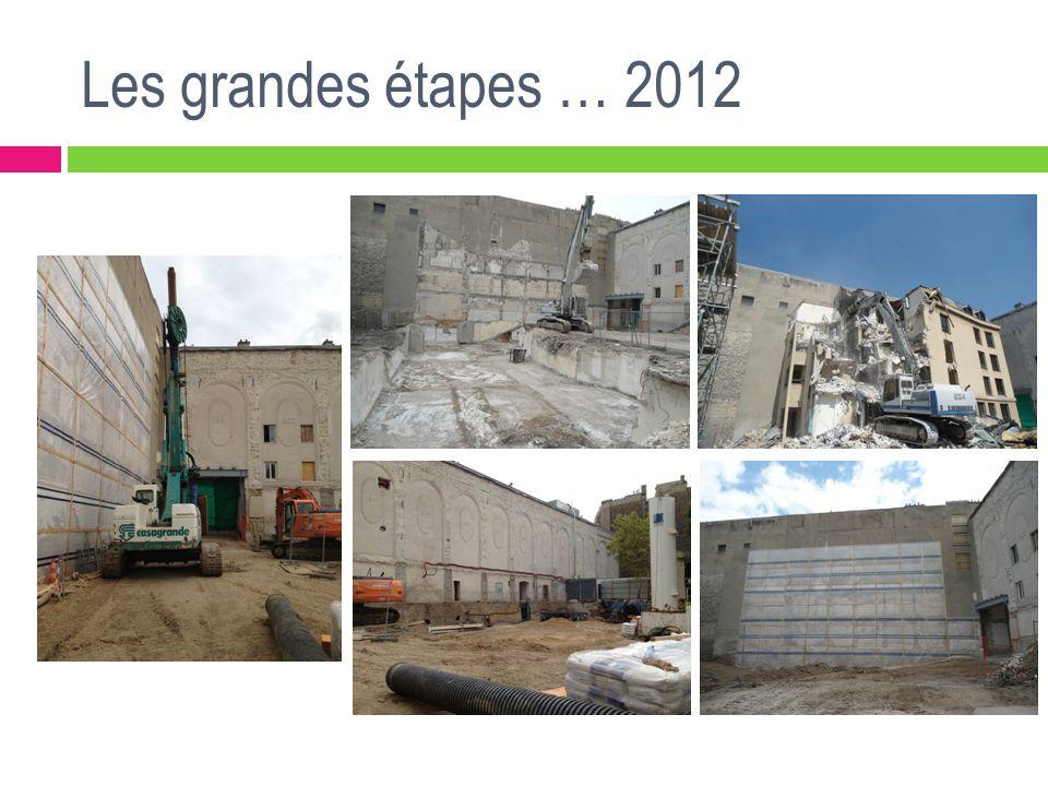 Les grandes étapes … 2012