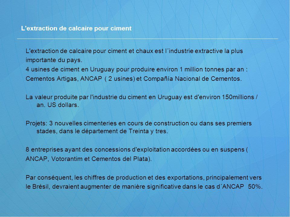 L'extraction de calcaire pour ciment et chaux est l´industrie extractive la plus importante du pays. 4 usines de ciment en Uruguay pour produire envir