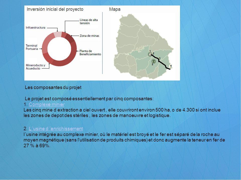 Les composantes du projet Le projet est composé essentiellement par cinq composantes: 1. Complexe minier Les cinq mine d extraction a ciel ouvert, ell