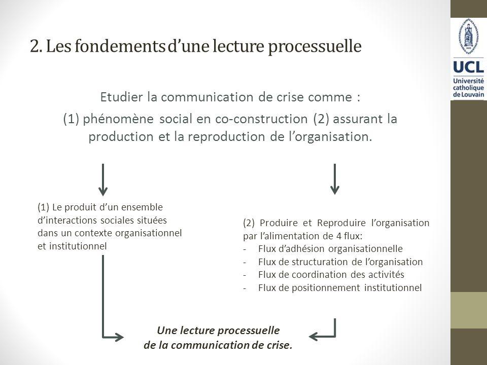 2. Les fondements dune lecture processuelle Etudier la communication de crise comme : (1) phénomène social en co-construction (2) assurant la producti