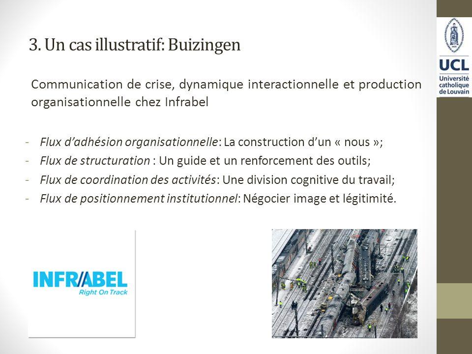 3. Un cas illustratif: Buizingen Communication de crise, dynamique interactionnelle et production organisationnelle chez Infrabel -Flux dadhésion orga