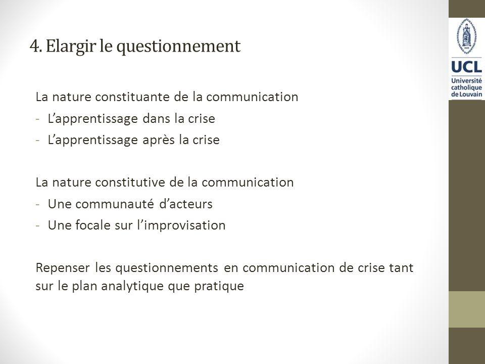 4. Elargir le questionnement La nature constituante de la communication -Lapprentissage dans la crise -Lapprentissage après la crise La nature constit