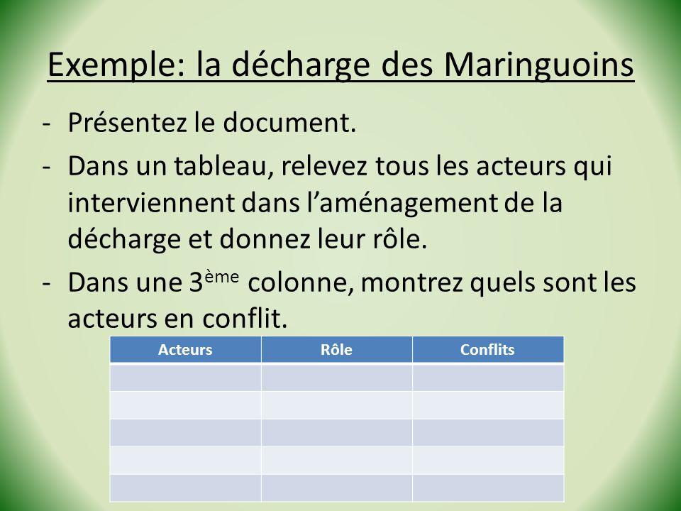 Exemple: la décharge des Maringuoins -Présentez le document. -Dans un tableau, relevez tous les acteurs qui interviennent dans laménagement de la déch