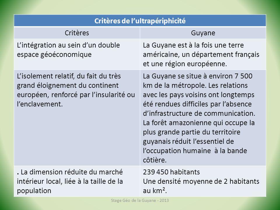 Critères de lultrapériphicité CritèresGuyane Lintégration au sein dun double espace géoéconomique La Guyane est à la fois une terre américaine, un département français et une région européenne.