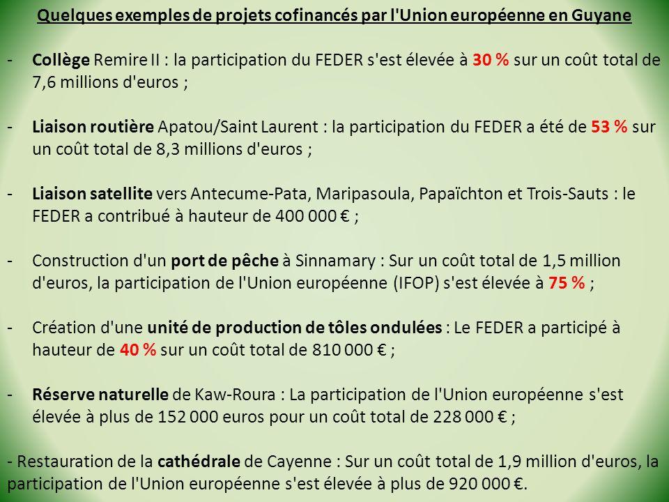 Quelques exemples de projets cofinancés par l Union européenne en Guyane -Collège Remire II : la participation du FEDER s est élevée à 30 % sur un coût total de 7,6 millions d euros ; -Liaison routière Apatou/Saint Laurent : la participation du FEDER a été de 53 % sur un coût total de 8,3 millions d euros ; -Liaison satellite vers Antecume-Pata, Maripasoula, Papaïchton et Trois-Sauts : le FEDER a contribué à hauteur de 400 000 ; -Construction d un port de pêche à Sinnamary : Sur un coût total de 1,5 million d euros, la participation de l Union européenne (IFOP) s est élevée à 75 % ; -Création d une unité de production de tôles ondulées : Le FEDER a participé à hauteur de 40 % sur un coût total de 810 000 ; -Réserve naturelle de Kaw-Roura : La participation de l Union européenne s est élevée à plus de 152 000 euros pour un coût total de 228 000 ; - Restauration de la cathédrale de Cayenne : Sur un coût total de 1,9 million d euros, la participation de l Union européenne s est élevée à plus de 920 000.