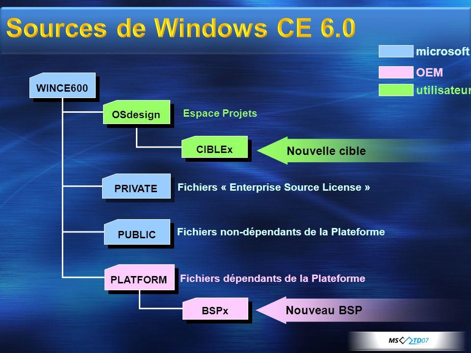 WINCE600 PLATFORM BSPx PUBLIC CIBLEx Fichiers dépendants de la Plateforme Fichiers non-dépendants de la Plateforme Nouveau BSP Nouvelle cible PRIVATE