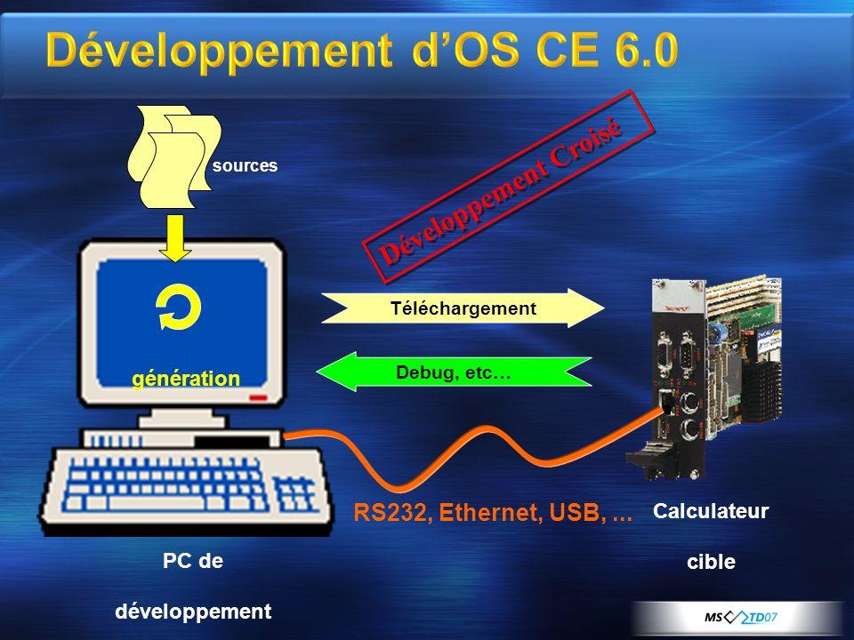 Calculateur cible RS232, Ethernet, USB,... Téléchargement Debug, etc… sources génération PC de développement Développement Croisé