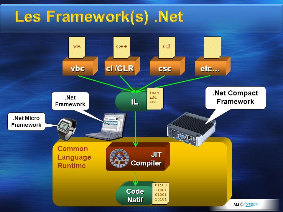 Common Language Runtime vbc cl /CLR cscetc… IL JIT Compiler CodeNatif VBC++C#… load add sto 01100 11001 01001 10101.Net Micro Framework.Net Framework.