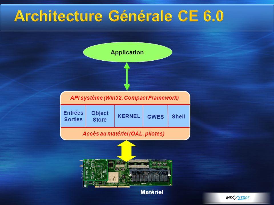 OAL.DLL FILESYS.DLLNETWORK.DLL DEVICE.DLL KERNEL.DLL Applications SHELL.EXE Drivers COREDLL / WINSOCK / COMMCTRL / WININET / COMMDLG etc… Kernel User Services User Mode Drivers GWES.DLL SERVICES.EXE Services UDEVICE.EXE KCOREDLL.DLL Kernel Mode Boot Loader / microsoft OEM utilisateur