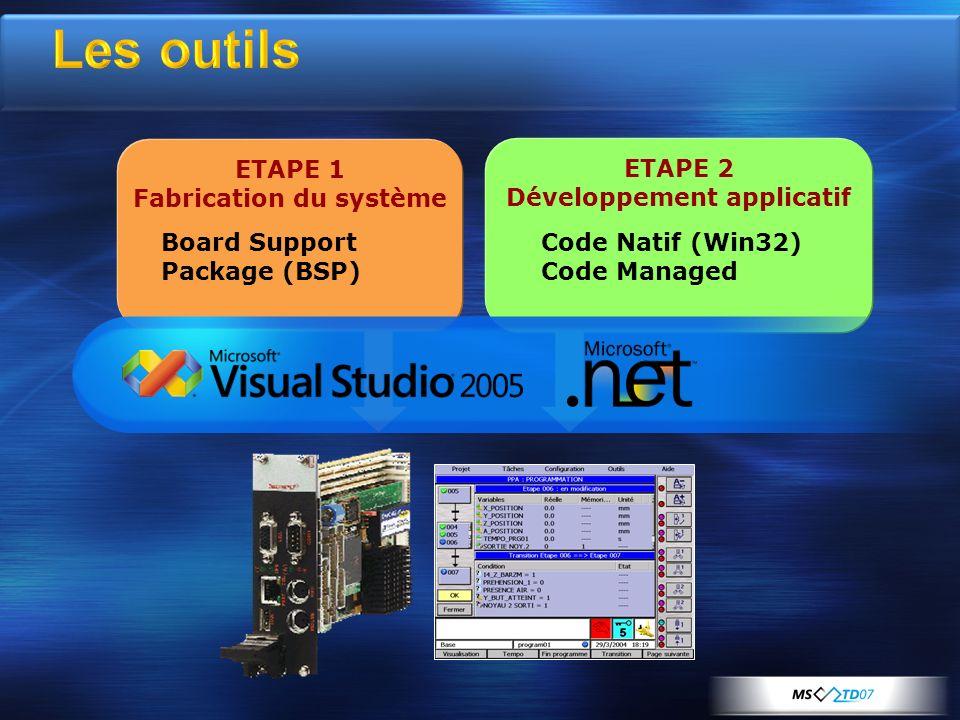 Configuration de lOS Librairies Runtime OAL Pilotes de Périphériques Platform Builder Librairies Entêtes (.h) Aide Fichiers runtime Extension Plateforme SDK DLLs Applications Composants Visual Studio