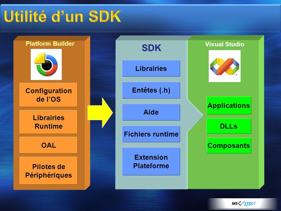 Configuration de lOS Librairies Runtime OAL Pilotes de Périphériques Platform Builder Librairies Entêtes (.h) Aide Fichiers runtime Extension Platefor