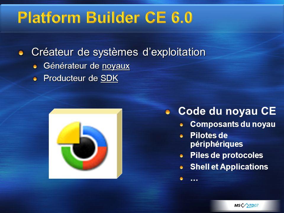 Créateur de systèmes dexploitation Générateur de noyaux Producteur de SDK Code du noyau CE Composants du noyau Pilotes de périphériques Piles de proto