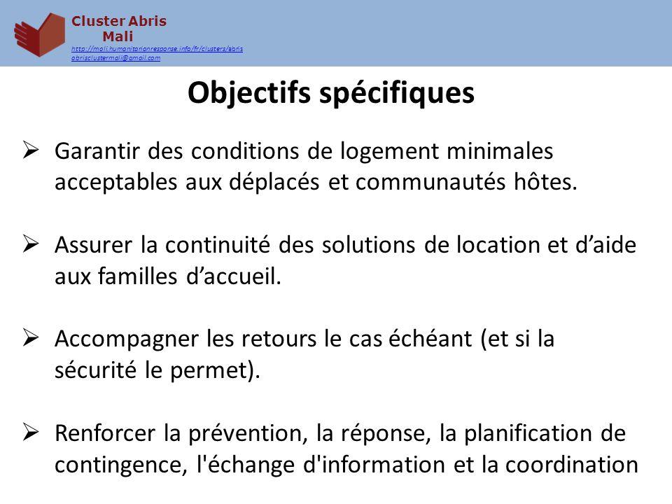 Objectifs spécifiques Garantir des conditions de logement minimales acceptables aux déplacés et communautés hôtes. Assurer la continuité des solutions
