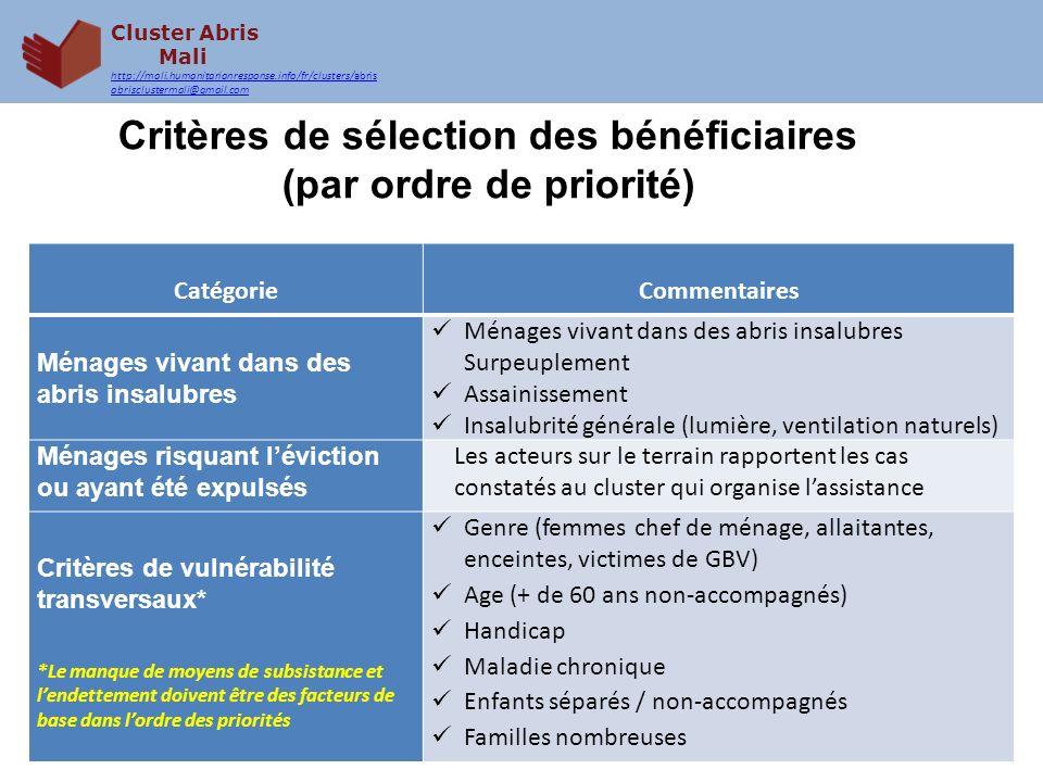 Cluster Abris Mali http://mali.humanitarianresponse.info/fr/clusters/abris abrisclustermali@gmail.com Critères de sélection des bénéficiaires (par ord