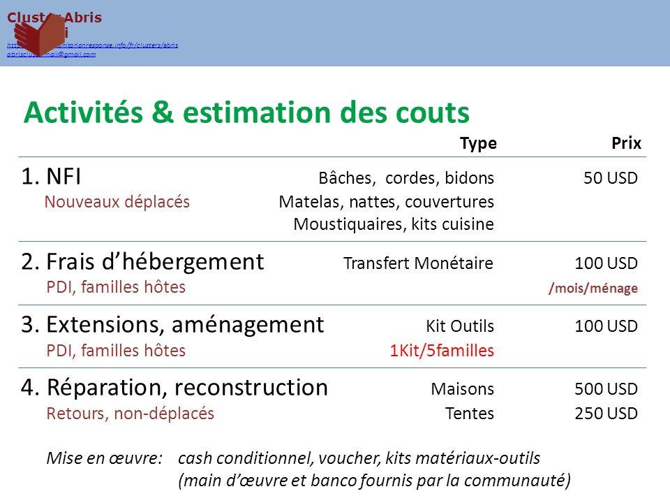 Cluster Abris Mali http://mali.humanitarianresponse.info/fr/clusters/abris abrisclustermali@gmail.com Activités & estimation des couts TypePrix 1. NFI