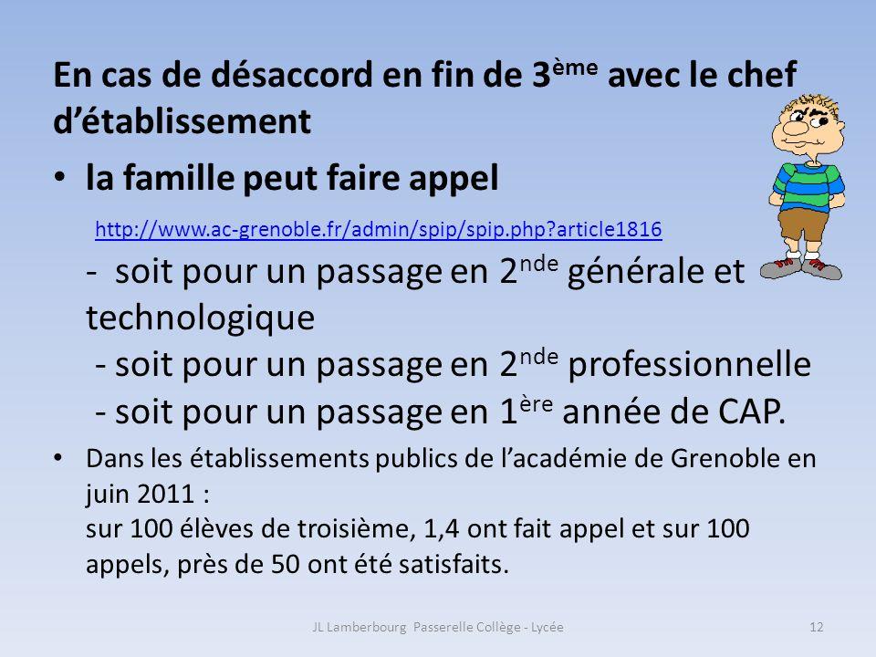 En cas de désaccord en fin de 3 ème avec le chef détablissement la famille peut faire appel http://www.ac-grenoble.fr/admin/spip/spip.php?article1816