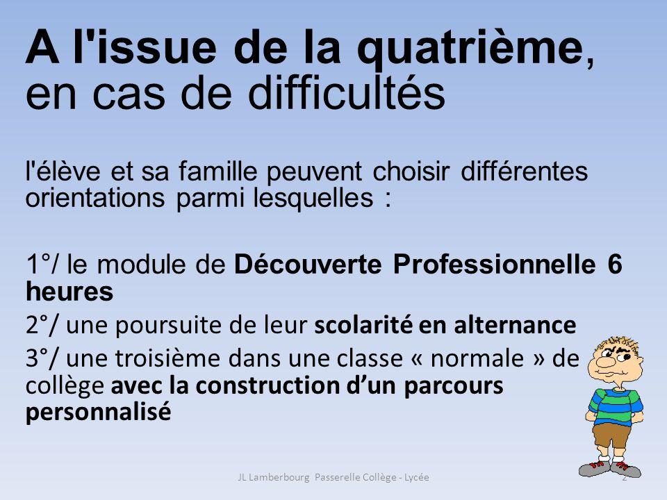 1°/ A l issue de la quatrième, en cas de difficultés l élève et sa famille peuvent choisir différentes orientations parmi lesquelles le module de Découverte Professionnelle 6 heures http://eduscol.education.fr/cid45784/option-facultative-ou-module-de- decouverte.html#1.