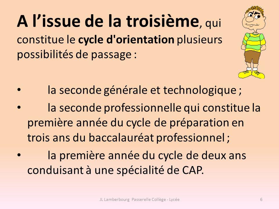 A lissue de la troisième, qui constitue le cycle d'orientation plusieurs possibilités de passage : la seconde générale et technologique ; la seconde p