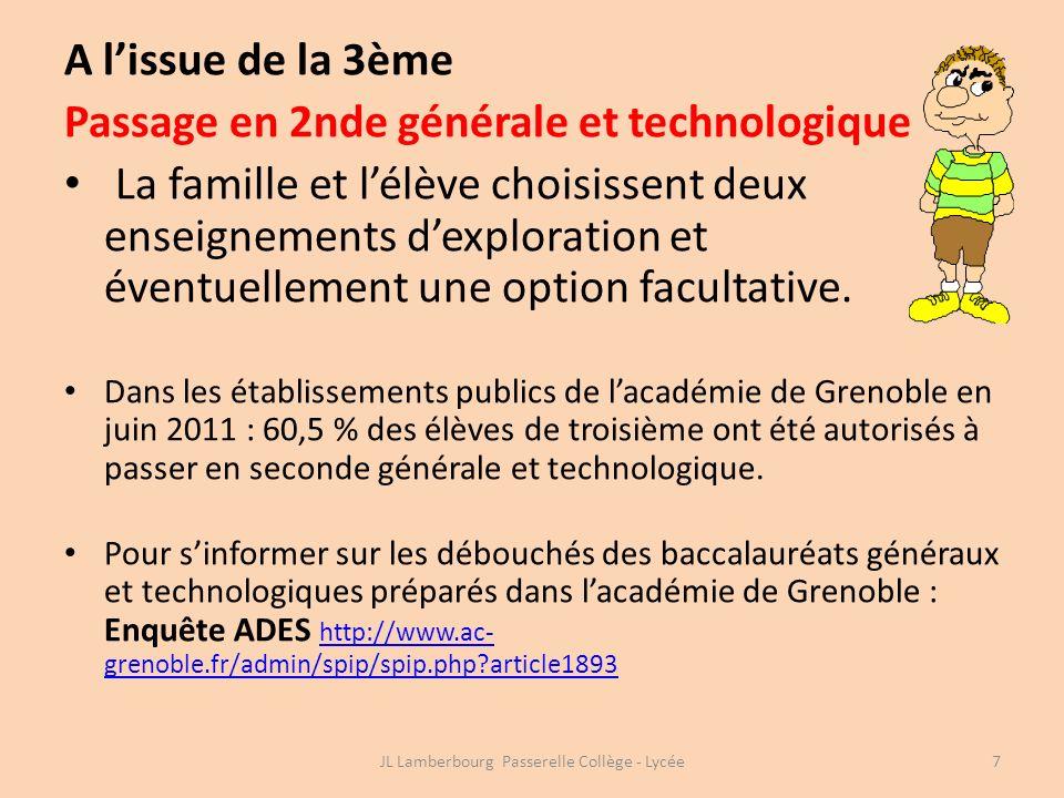 A lissue de la 3ème Passage en seconde professionnelle Pour préparer un BAC PRO, la famille peut choisir lapprentissage http://www.ac-grenoble.fr/admin/spip/spip.php?article1854 http://www.onisep.fr/voie-pro Dans les établissements publics de lacadémie de Grenoble en juin 2011 : 25,6 % des élèves de troisième ont été autorisés à passer en seconde professionnelle.