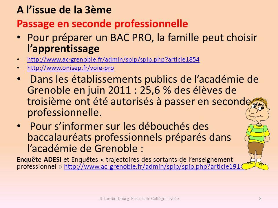A lissue de la 3ème Passage en première année de CAP Pour préparer un CAP, la famille peut choisir lapprentissage http://www.ac-grenoble.fr/admin/spip/spip.php?article1854 Dans les établissements publics de lacadémie de Grenoble en juin 2011 : 11,1 % des élèves de troisième sont autorisés à passer en première année de CAP.