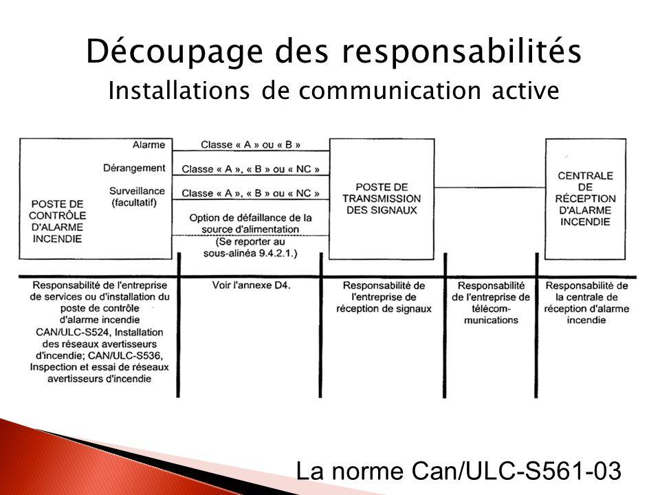 La norme Can/ULC-S561-03 Découpage des responsabilités Installations de communication active
