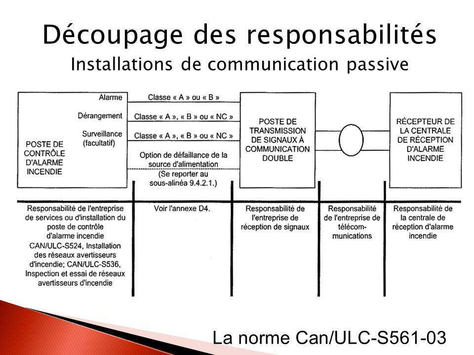 La norme Can/ULC-S561-03 Découpage des responsabilités Installations de communication passive