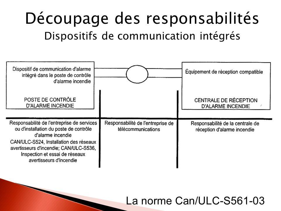 La norme Can/ULC-S561-03 Découpage des responsabilités Dispositifs de communication intégrés