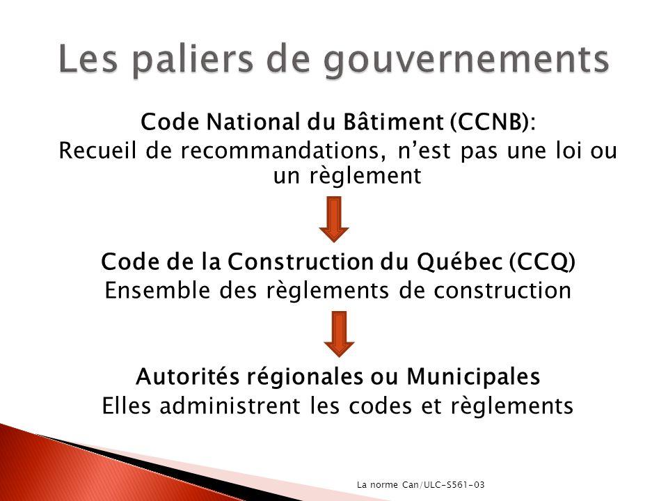 Code National du Bâtiment (CCNB): Recueil de recommandations, nest pas une loi ou un règlement Code de la Construction du Québec (CCQ) Ensemble des rè