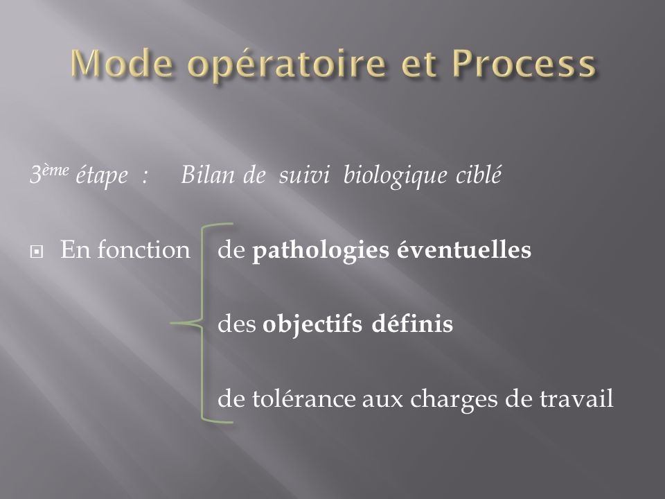 3 ème étape : Bilan de suivi biologique ciblé En fonction de pathologies éventuelles des objectifs définis de tolérance aux charges de travail