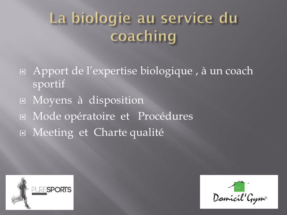 Apport de lexpertise biologique, à un coach sportif Moyens à disposition Mode opératoire et Procédures Meeting et Charte qualité