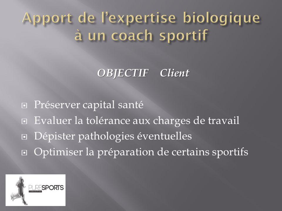 OBJECTIF Client Préserver capital santé Evaluer la tolérance aux charges de travail Dépister pathologies éventuelles Optimiser la préparation de certains sportifs
