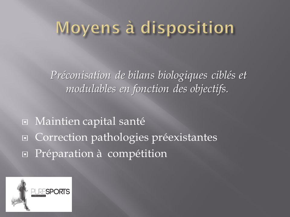 Préconisation de bilans biologiques ciblés et modulables en fonction des objectifs.