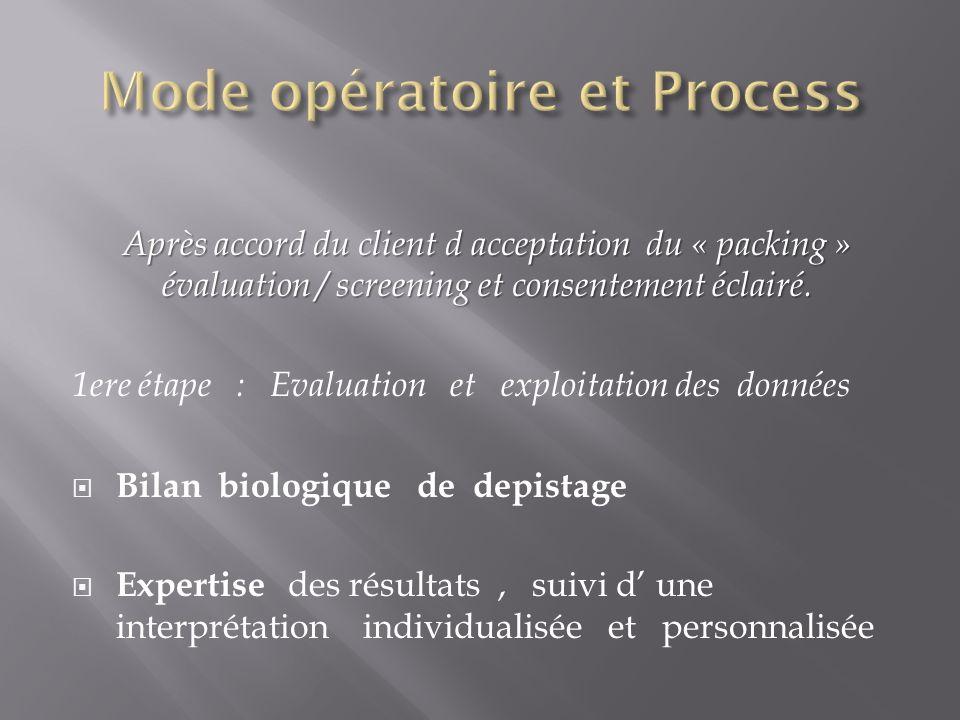 Après accord du client d acceptation du « packing » évaluation / screening et consentement éclairé.