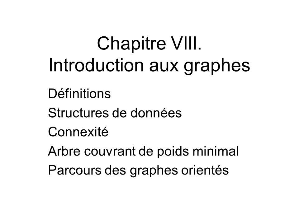 Chapitre VIII. Introduction aux graphes Définitions Structures de données Connexité Arbre couvrant de poids minimal Parcours des graphes orientés
